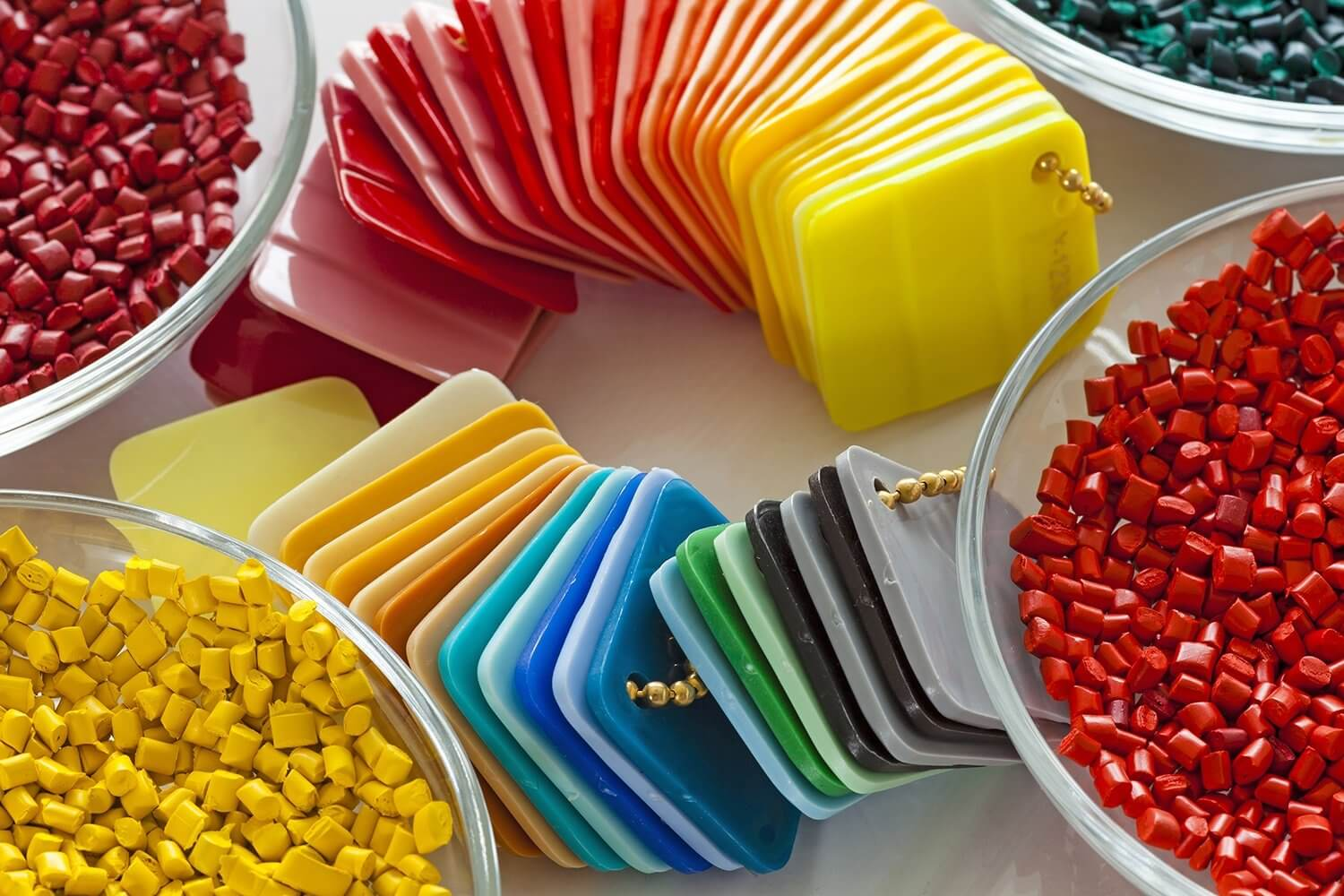 Effects of COVID-19 on the Global Polypropylene Market